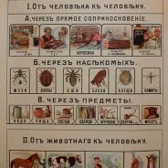 Предвоенный плакат 1918 г.